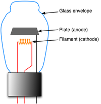 200px-Diode_vacuum_tube.png